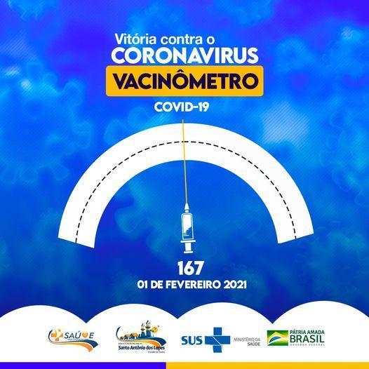 Em Santo Antônio dos Lopes população vai acompanhar numero de vacinados contra a covid-19.